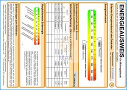 Energieausweiss