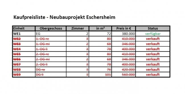 Kaufpreisliste
