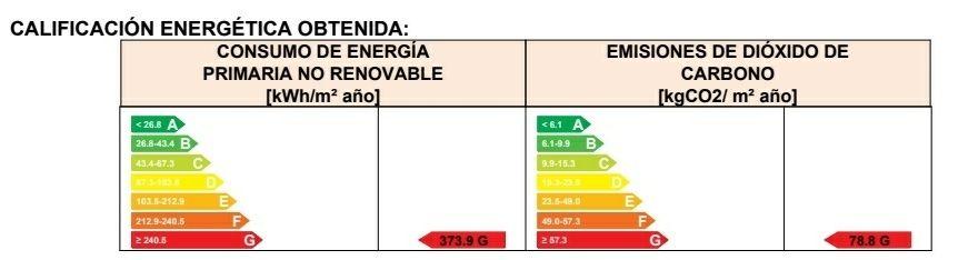 Energiewerte