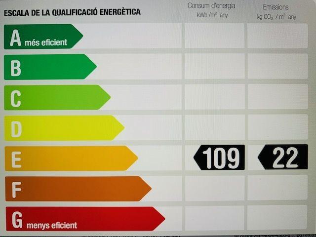 Energie Zertifikat