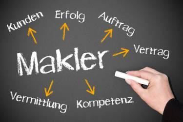 Mindmap zum Wort Makler
